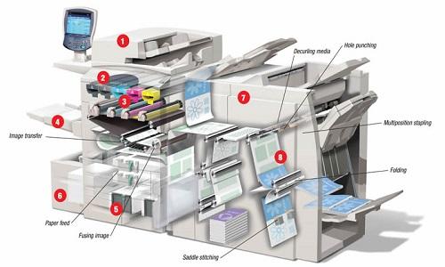 اجزای اصلی یک دستگاه فتوکپی - وسیله کپی چه اجزای اصلی دارد